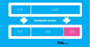 Dividendo digital www.alcad.net