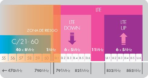 LTE_02 Trans_Emis